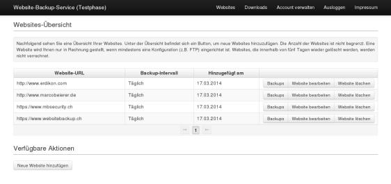Websites-Übersicht
